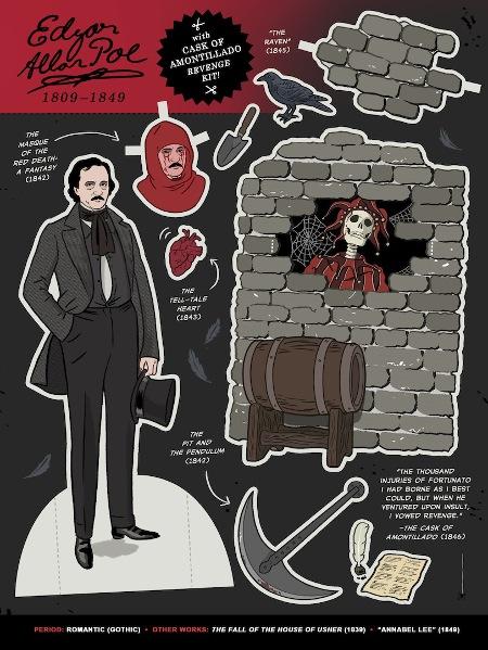 Poe Final